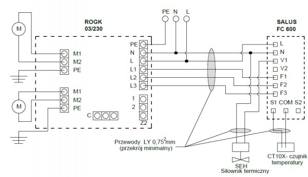 Wariant III schemat